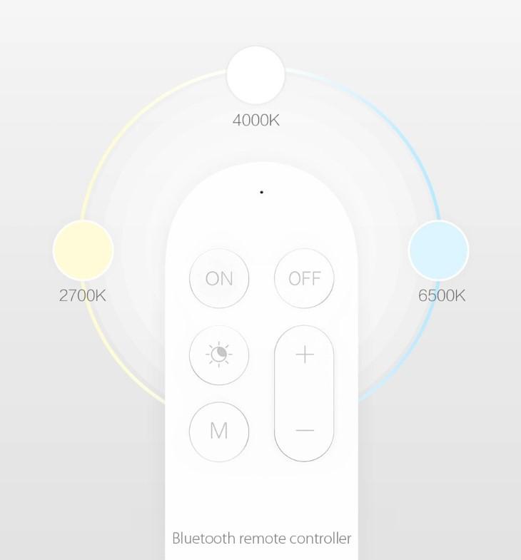 светильник Xiaomi Yeelight Smart LED Ceiling Light